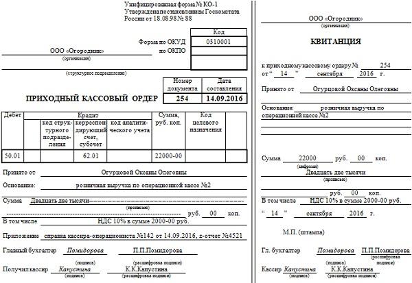 Z отчет для подтверждения оплаты ндфл характеристику с места работы в суд Шолохова улица